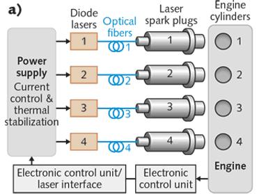 laser_ignition_1.png
